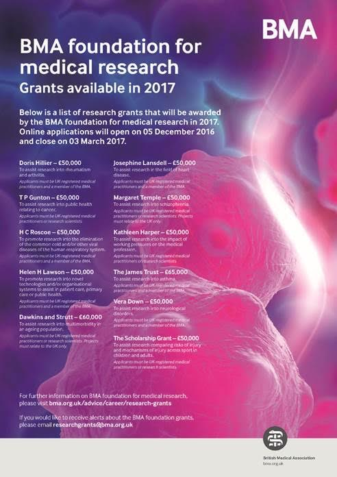 thesis grants for 2008