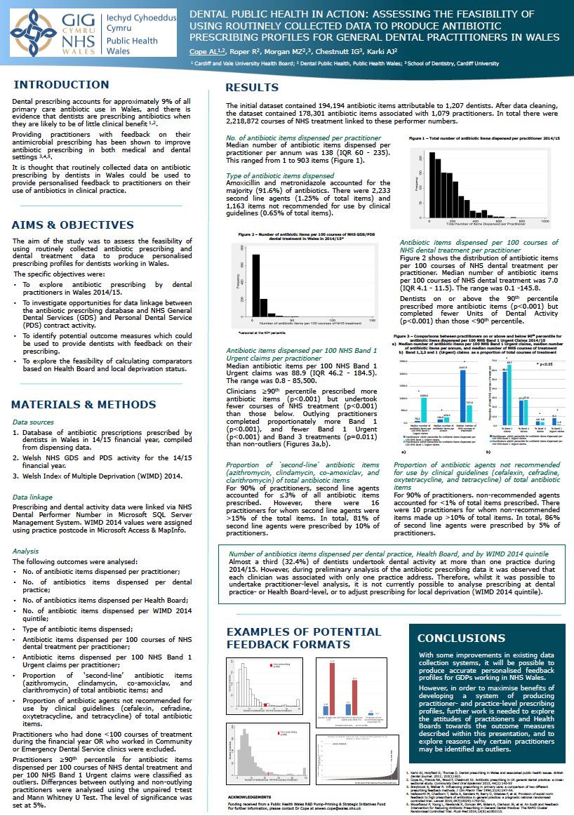 research poster example